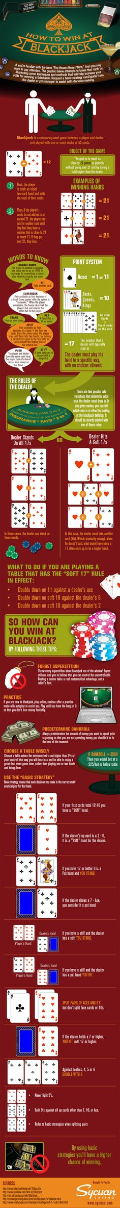 Fun #blackjack image! Read more about this #casino game at www.mkcasino.com