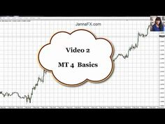 Investasi trading forex beginners