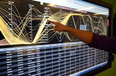 Visualization Technology Helps Companies See the Future   Mind Over Machines