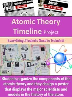 The History of Atomic Chemistry: Crash Course Chemistry ...