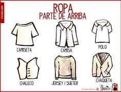 Vocabulario ropa parte arriba español