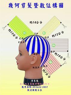 Blogger-黃思恒數位化美髮資訊平台: 幾何剪髮~~數位構圖2~~幾何數位構圖製作及1對1教學 (行動:093636-5051)