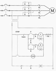 plc star delta starter wiring diagram sequence for hotel reservation system left - direct-on-line starting with circuit breaker; right reversing ...