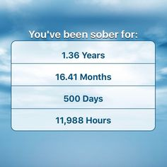 500 days of sobriety. Wow. On paper it seems so short yet in my heart it feels like lifetimes. I stay present now with the new me - in this now moment - but I will never forget what was before. In just 1.36 short years my life has completely changed for the better. A 180 360... whatever you want to call it... ten times over. I'm a different person inside and out. I'm finally able to shine my light fully and be of service to myself and others. In honor of this miracle I want to let everyone…