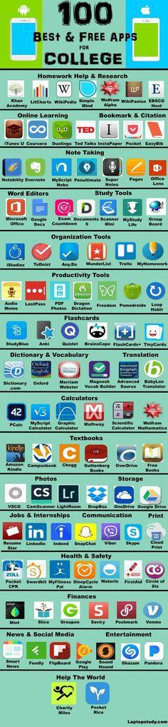 100 apps voor studie