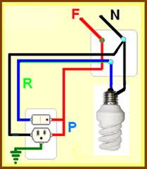 Imagen relacionada Home Electrical Wiring, Electrical Installation, Electrical Engineering, Electrician Work, House Wiring, Arduino Projects, Home Upgrades, Electric Power, Knowledge