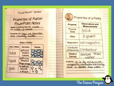 This is the second installment of my new blog series, New Notebook Blog Series. I'm sharing photos of all the pages for labs, activities, sorts, foldables, and reflection ideas. This post is all about Properties of Matter. Notebook Lessons With notebook lessons, I make sure to include input (what the teacher wants), student communication with …