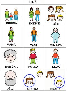 Picasa Web Albums Family Theme, My Family, Stipa, Russian Language, Grandparents Day, Kids And Parenting, Montessori, Classroom, Album