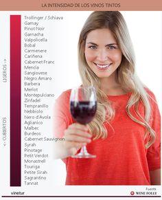 tipos de vino por su color