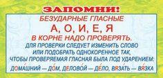 Безударные гласные. Карточка-памятка по русскому языку