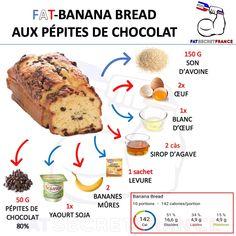 ?Merci de visiter, vous abonner et partager notre page@fatsecretfrance ➖➖➖ FAT-BANANA BREAD AUX PÉPITES DE CHOCOLAT ➖➖ Préparation: Batch Cooking, Healthy Cooking, Cooking Recipes, Sweet Recipes, Whole Food Recipes, Healthy Recipes, Cas, Patisserie Cake, Healthy Banana Bread