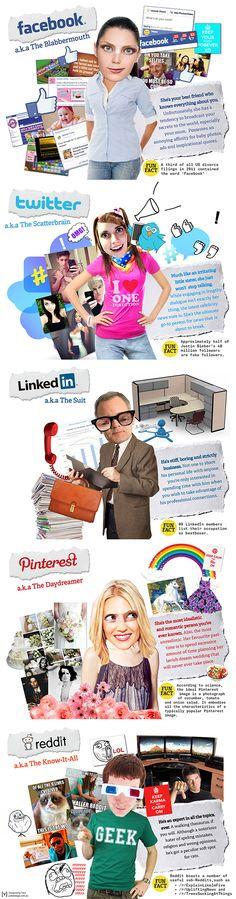 Social media platforms personified.