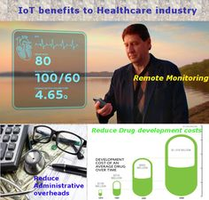 Significant IoT benefits to Healthcare - ItsMyResearch.com Health Care, Benefit, Health