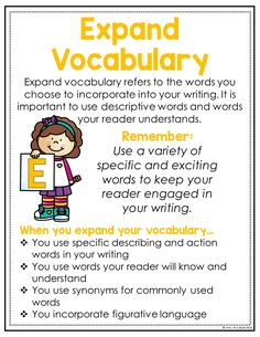 Help your students become master writers and expand their vocabulary while they write. These writing anchor charts help students learn the writing process and learn how to use the writing voices and as an added bonus, they fit perfectly into students inte Writing Traits, Essay Writing Skills, English Writing Skills, Sentence Writing, Book Writing Tips, Narrative Writing, Informational Writing, Writing Lessons, Writing Workshop