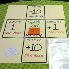 1st Grade Math Game - 1 more, 1 less; 10 more, 10 less. Should make this up for the SMARTboard to model  then use as a Math Station