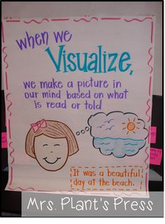10 must make anchor charts for reading on all topics like reading comprehension, main idea, and cause and effect. Kindergarten, first grade, and second grade classrooms could all use these graphic organizers to help young readers. charts first grade Anchor Charts First Grade, Ela Anchor Charts, Kindergarten Anchor Charts, Reading Anchor Charts, Kindergarten Literacy, Kindergarten Reading Strategies, Reading Intervention Classroom, Preschool Learning, 2nd Grade Ela