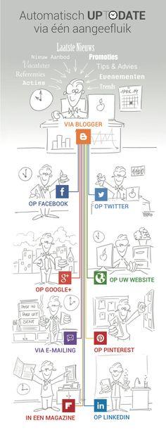 CHERUB Data Security & Recuperatie: UP-TO-DATE WebConcept Cherub, Dating, Concept, Map, Marketing, Website, Twitter, Qoutes, Maps