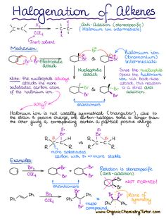 Alkenes - SCIENCE - A complete list of reactions of A must-know list for the first semester organic chemistry - Organic Chemistry Tutor, Organic Chemistry Reactions, Study Chemistry, Chemistry Notes, Chemistry Lessons, Teaching Chemistry, Chemistry Experiments, Science Education, Physical Science