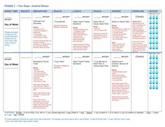 FMD Chart Recipes By LeeAnn McVey Fast Metabolism Meal Plan