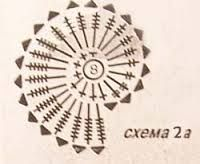 Картинки по запросу фриформ в тунисском вязании