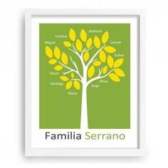 Decorativo árbol familiar que da la posibilidad de introducir hasta 2 generaciones.- www.miarbolfamiliar.es