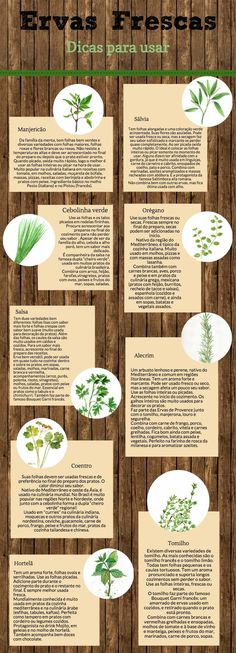 george's diet page Fresco, Veggie Recipes, Healthy Recipes, Going Vegan, Food Hacks, Cooking Tips, Cooking Bacon, Healthy Life, Herbalism