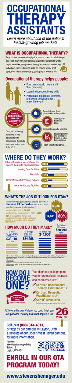 The What, Where, and Why of Occupational Therapy Assistants [Infographic]