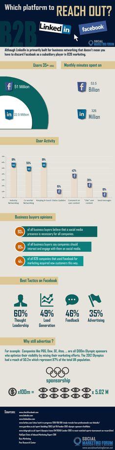 #LinkedIn vs #Facebook in #B2B