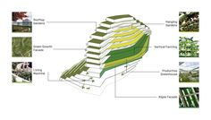 Green School Stockholm - Picture gallery