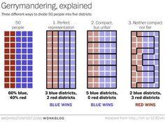 Cómo la distribución de los distritos electorales puede cambiar un resultado electoral