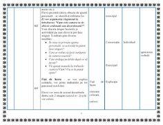 Fise de lucru pentru clasele primare si gradinita : PROIECT DIDACTIC DEZVOLTARE PERSONALA - CLASA PREGATITOARE Bar Chart, Personalized Items, Crafts, Diy, Do It Yourself, Manualidades, Bricolage, Handmade Crafts, Handyman Projects