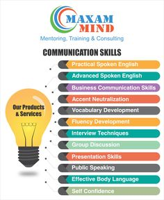 Join Personality development training, Leadership skills, Communication skills, Public Speaking, English Speaking classes at Kharghar and Vashi Navi Mumbai Business Communication Skills, Interview Techniques, Presentation Skills, Problem Solving Skills, Leadership Development, Public Speaking, Stress Management, Positive Attitude, Team Building