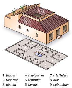 Römisches Haus – Wikipedia