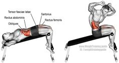Decline twisting sit up. Muscles worked: Internal and External Obliques, Rectus Abdominis, Iliopsoas, Tensor Fasciae Latae, Rectus Femoris, Sartorius, Pectineus, Adductor Longus, and Adductor Brevis. Also known as decline situp with oblique twist.
