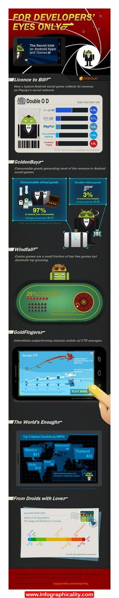 The Name Is Droid An Droid 50c69138865d0(1) Infographic - http://infographicality.com/the-name-is-droid-an-droid-50c69138865d01-infographic/