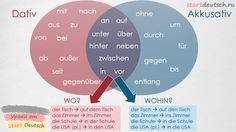 Запоминание немецких предлогов с помощью песен