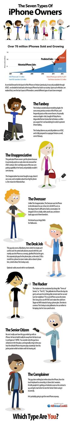 The 7 Types Of iPhone Owners