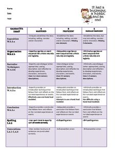 6th grade rubric+research paper Offer 6th grade students a standards-aligned structure for narrative writing with this educator-developed rubric for feedback studio.