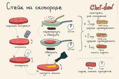 То, что должна уметь готовить каждая хозяйка