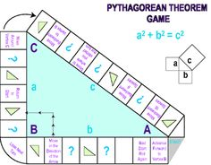 Pythagorean Theorem Game. I'm repinning this so that my math teacher friends can repin if they like. :)
