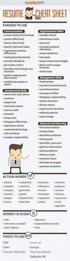 Action Words For Resume Cover Letter