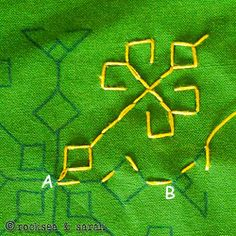 This lesson will teach you how to work kasuti on a plain fabric with a traced design. Kasuti Embroidery, Indian Embroidery, Hand Embroidery Tutorial, Hand Embroidery Designs, Line Patterns, Stitch Patterns, Blackwork, Saree Tassels Designs, Graph Paper