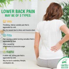 3 types of back pain  Visit us  jointpainrepair.com  Via  google images  #jointpain #jointpains #jointpainrelief #kneepain #kneepains #kneepainnogain #arthritis #hipjoint  #jointpaingone #jointpainfree