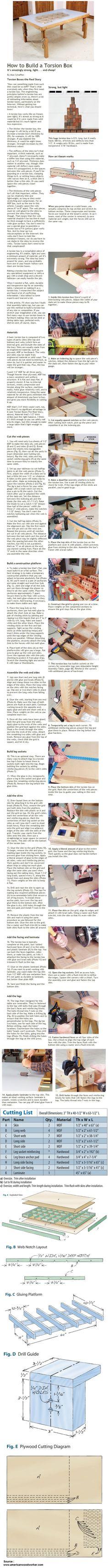 How to Build a Torsion Box | WoodworkerZ.com