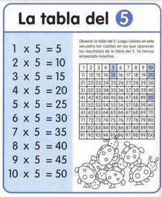 Pin by bin453 on 0 Eğitim Etkinlikleri | Pinterest | Math, School ...