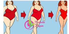 15 weeks to lose 15 kilos of flax seed kefir cure Loose Weight, How To Lose Weight Fast, No Gluten Diet, Kefir, Pin On, Body Organs, Reduce Belly Fat, Homemade Skin Care, How To Slim Down