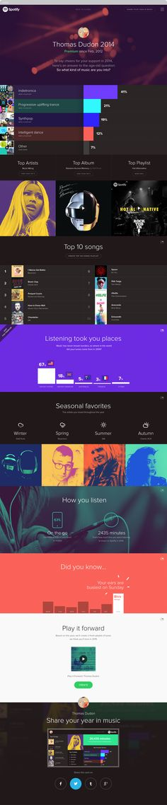 Spotify: Year in Music by Diego Aguilar