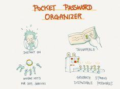 pocket-password-organizer-1