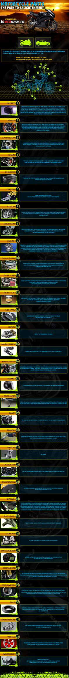 Motorcycle Parts - What are all the Parts on a Motorcycle? #infographic – BTO Sports #motocross