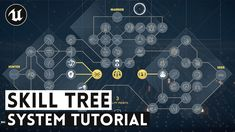 How to create a skill tree system in Unreal Engine 4 Unity Tutorials, Game Mechanics, Video Game Development, Game Engine, Typing Games, Unreal Engine, Blender 3d, Sprites, Tree Designs